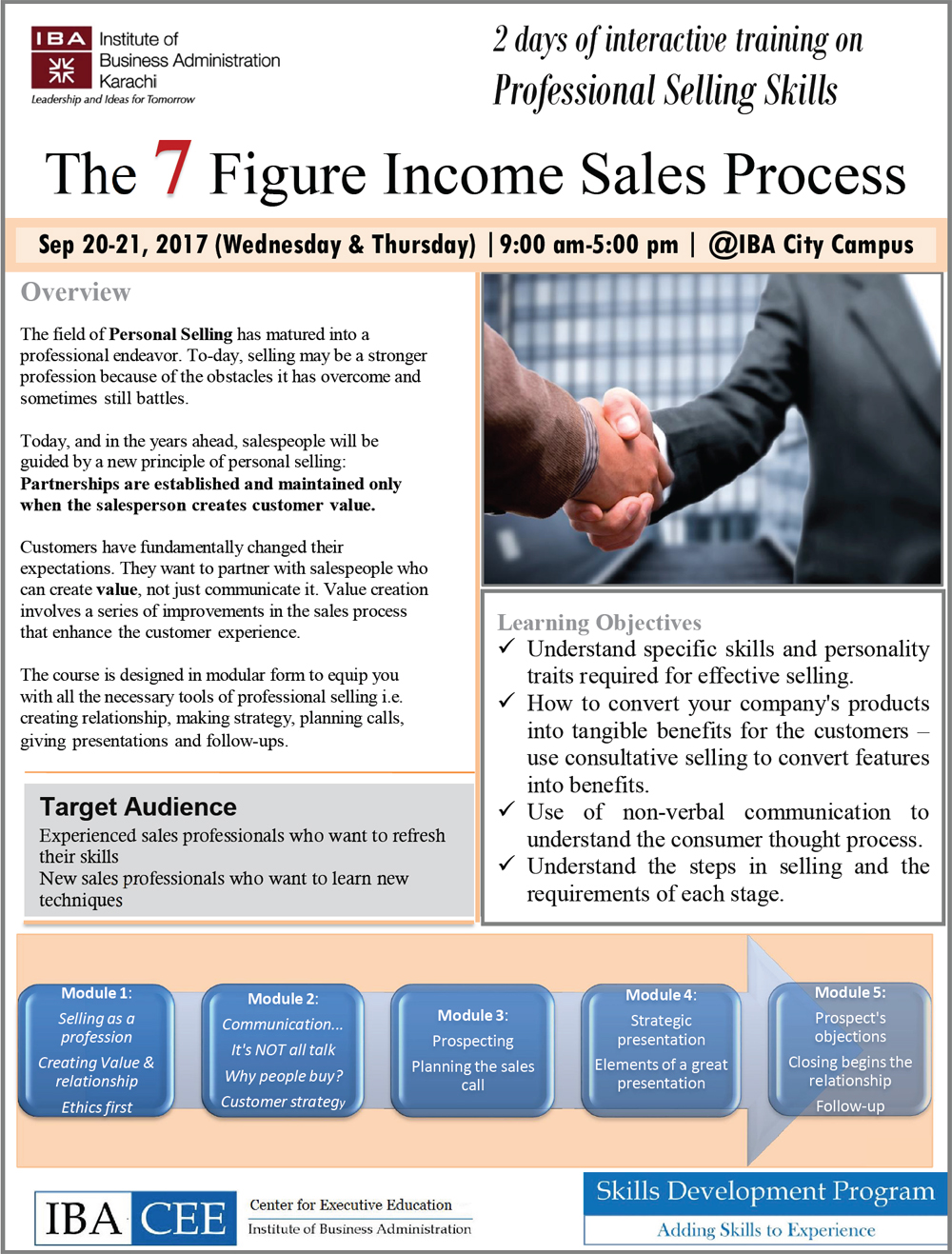 The 7 Figure Income Sales Process